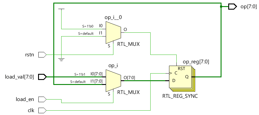 hardware schematic for shift register